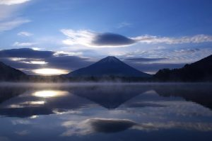 Mount Fuji and Lakes