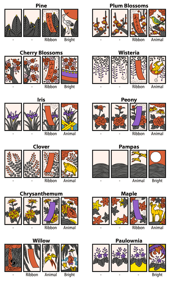 hanafuda flower suits traditional japanese game