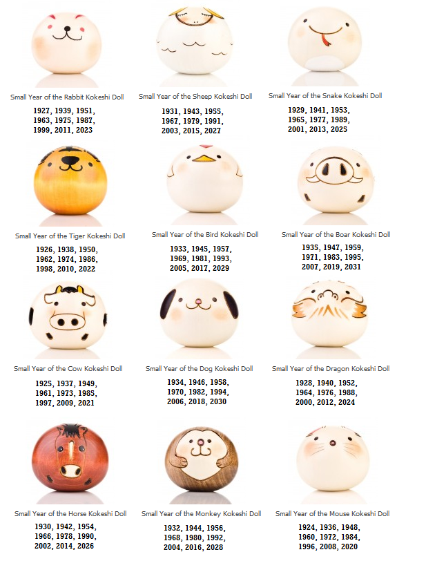 Japanese birth year animals